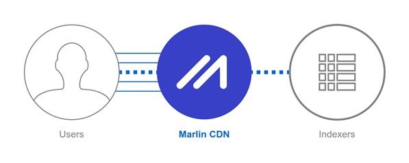 Marlin Cache